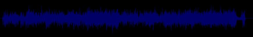 waveform of track #150143
