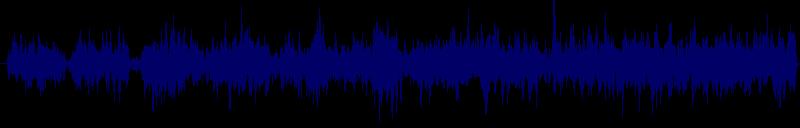 waveform of track #150145