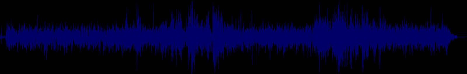 waveform of track #150170