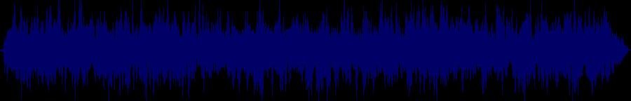 waveform of track #150246