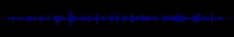 waveform of track #150250