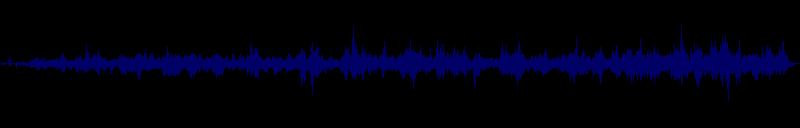 waveform of track #150406