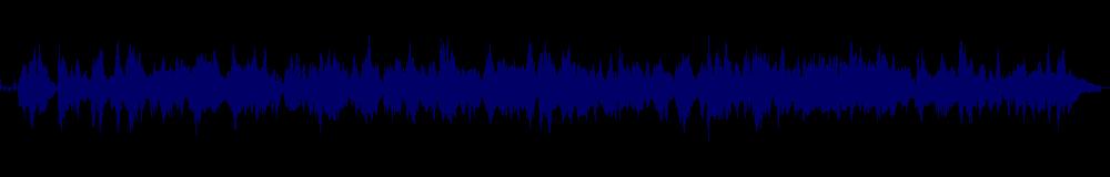 waveform of track #150412