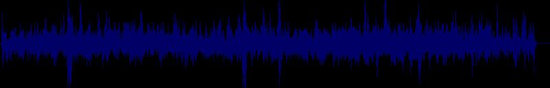 waveform of track #150467