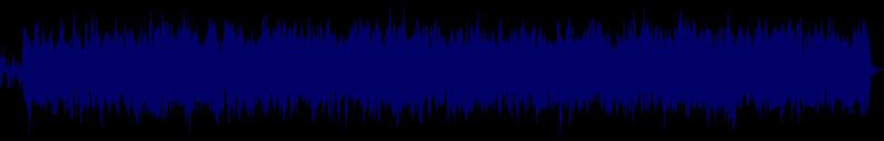 waveform of track #150504