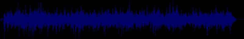 waveform of track #150575