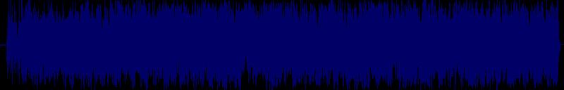 waveform of track #150579