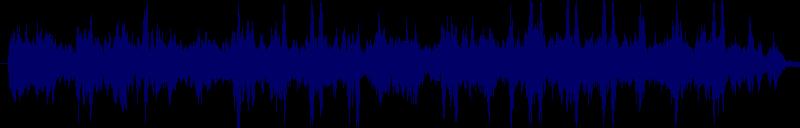 waveform of track #150594