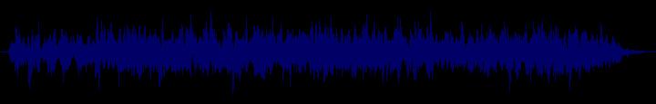 waveform of track #150664