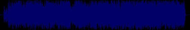 waveform of track #150680