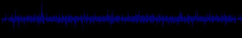 waveform of track #150683