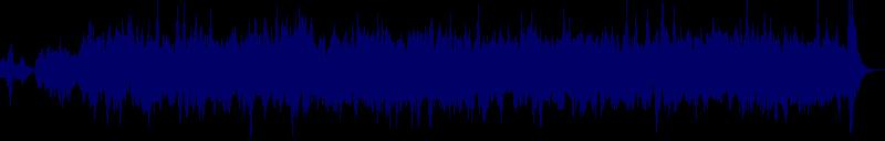 waveform of track #150697