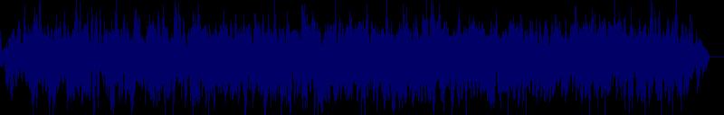 waveform of track #150703