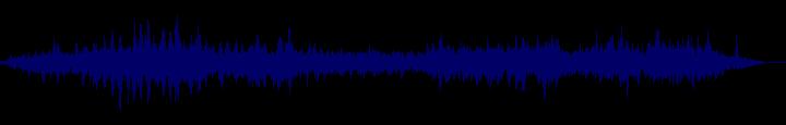 waveform of track #150753