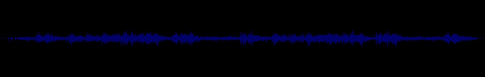 waveform of track #150820