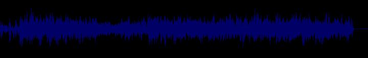 waveform of track #150838