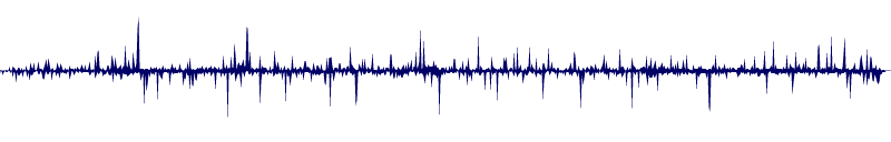 waveform of track #150865