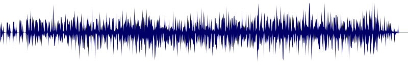 waveform of track #150987