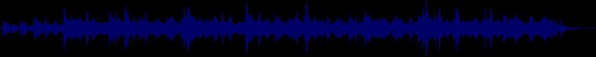 waveform of track #15136