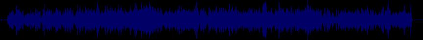 waveform of track #15137