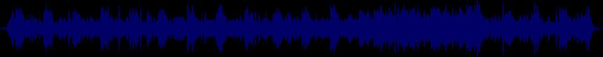 waveform of track #15148