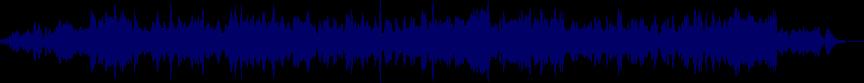 waveform of track #15176