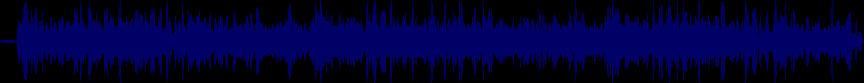 waveform of track #15180