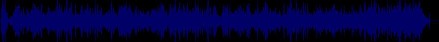 waveform of track #15190