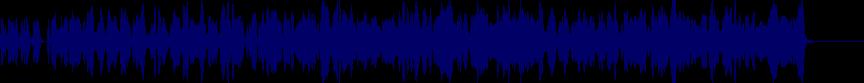 waveform of track #15195