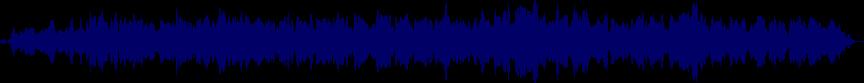waveform of track #15198