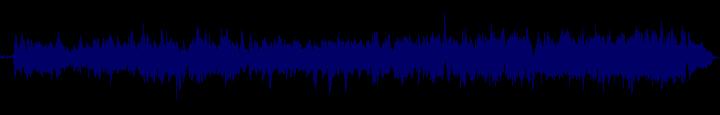 waveform of track #151108