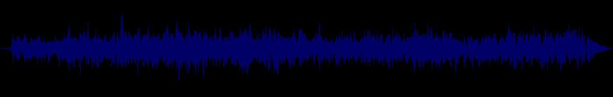 waveform of track #151148
