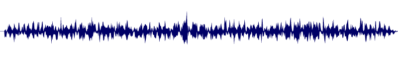 waveform of track #151248