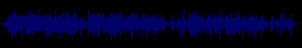 waveform of track #151268