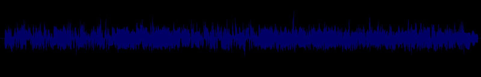 waveform of track #151287