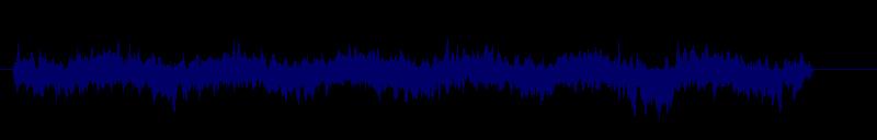 waveform of track #151329