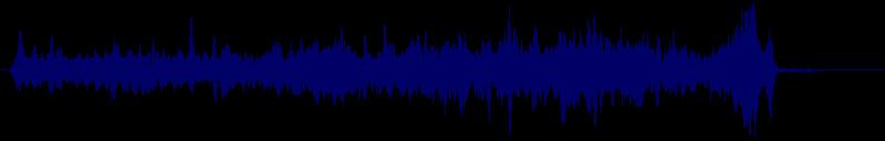 waveform of track #151458