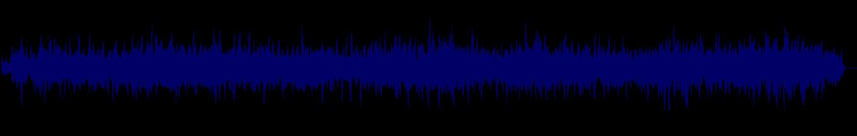 waveform of track #151556