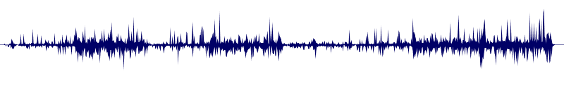 waveform of track #151596