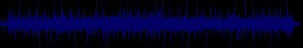waveform of track #151654