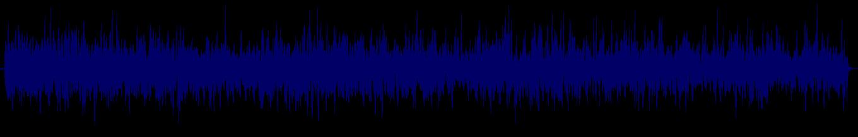 waveform of track #151679