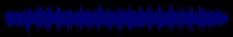 waveform of track #151849