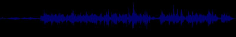 waveform of track #151853