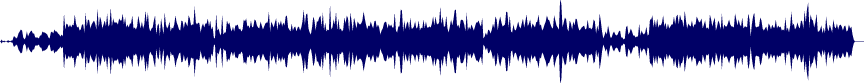 waveform of track #15218