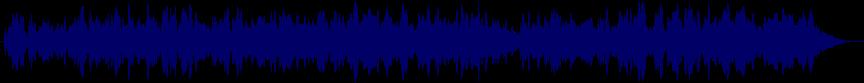 waveform of track #15223