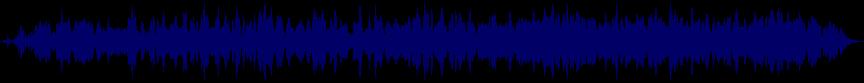 waveform of track #15232