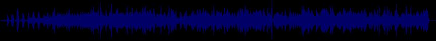 waveform of track #15244