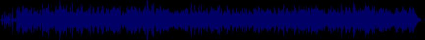 waveform of track #15260