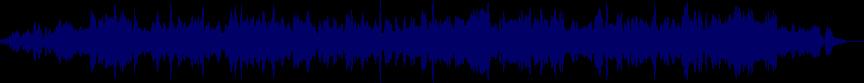 waveform of track #15282