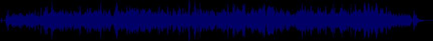 waveform of track #15286